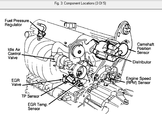 95 Bmw 525i Engine Diagram