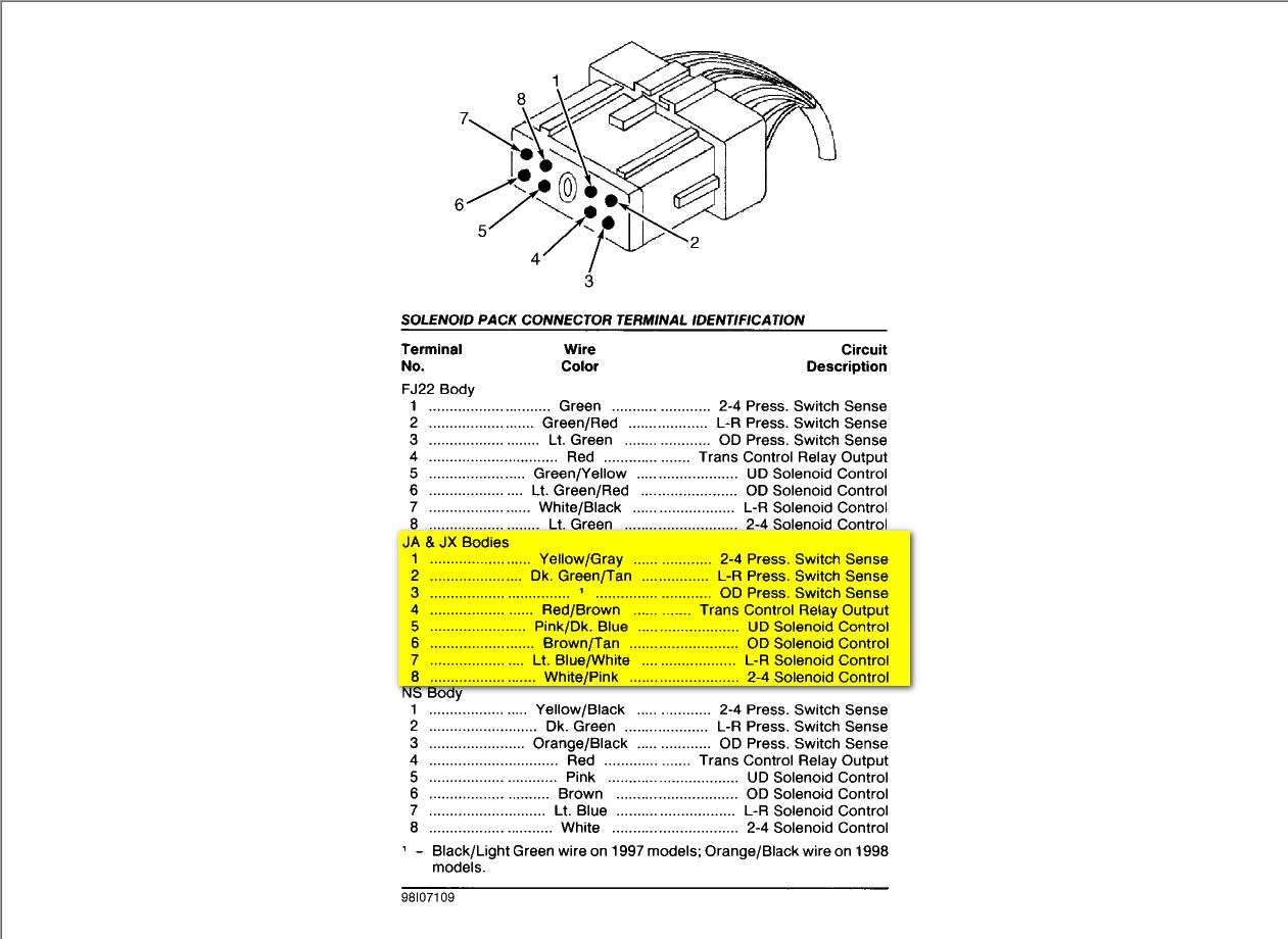Solenoidpacktconnector on Troubleshooting Dodge Code P0700