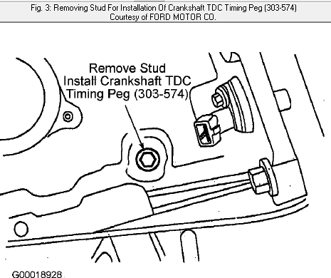 Ford Escape Spark Plug Replacement