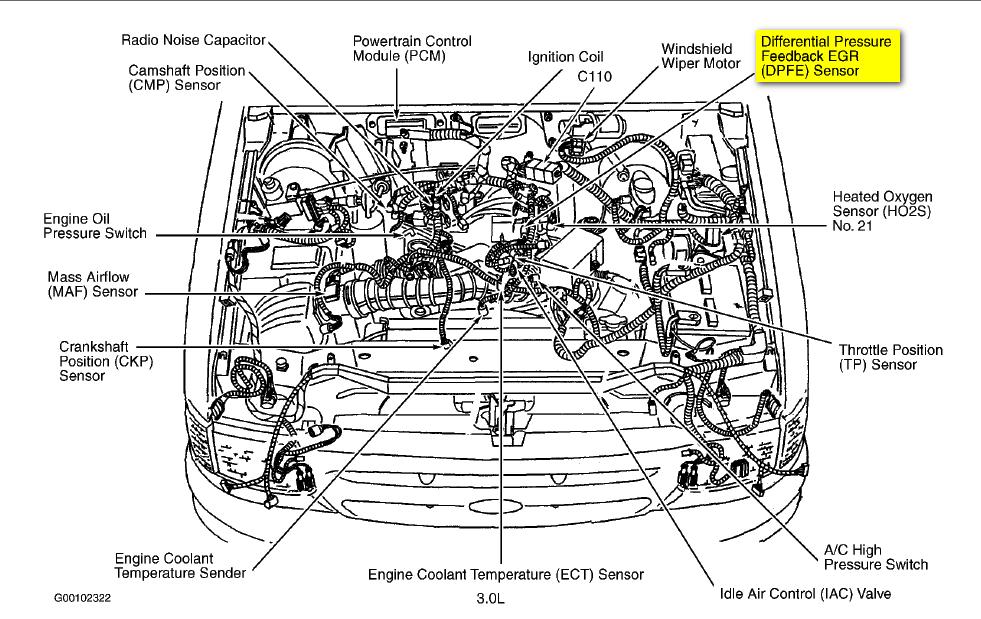2008-06-05_174549_dpfe  Litre Ranger Engine Diagram on mercedes-benz 190e, volvo s80, porsche cayenne,