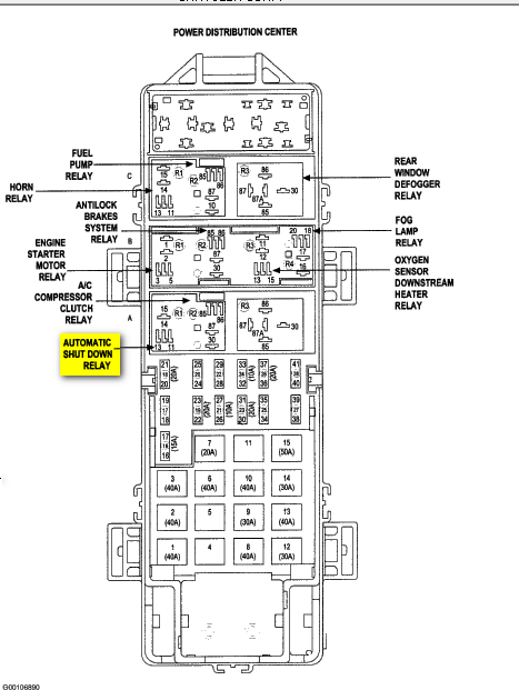2001 jeep wrangler fuse box location   36 wiring diagram