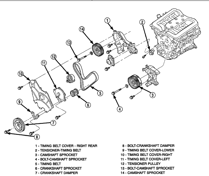 can i get an image of how the timing belt on a dodge intrepid 97 u0026 39  with a 3 5 engine is set up or