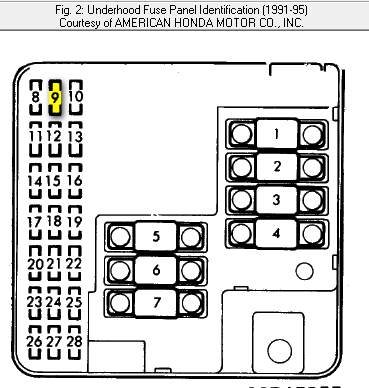 1991 Acura Legend Fuse Box on wiring diagrams for 89 integra