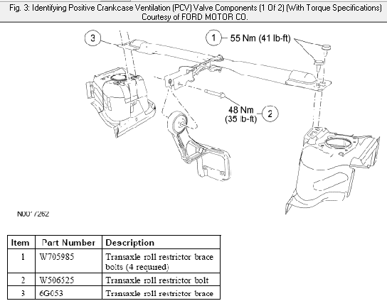 Need To Locate The Coolant Temperature Sensor And Pcv Valve For Rhjustanswer: 2005 Ford Five Hundred Pcv Valve Location At Gmaili.net