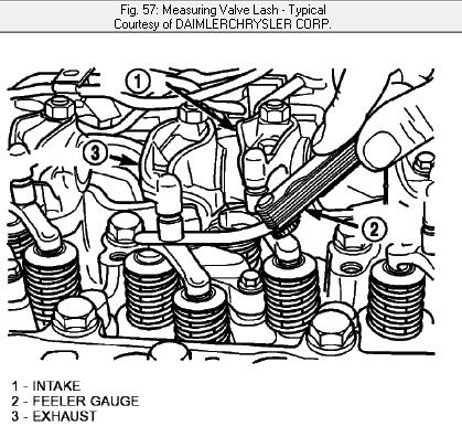 2003 DODGE RAM 3500 WITH THE CUMMINS 5.9L DIESEL. I NEED ...
