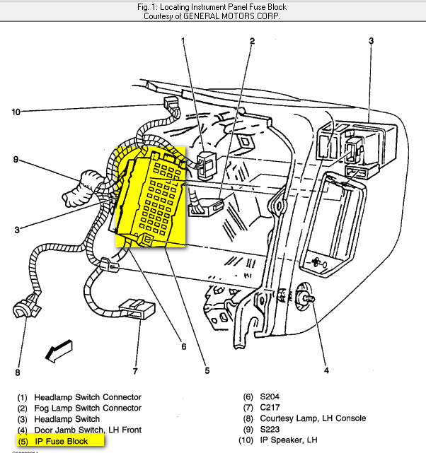 2000 S10 Blazer Power Seat Wiring Diagram