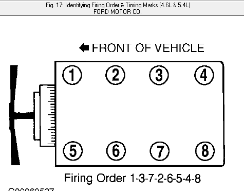 3285 moreover T6548243 Need engine fireing order diagram 1991 likewise Duraspark also 1998 Chevrolet Silverado Distributor Wiring Diaghram 350 5 7l 2wd C1500 together with 4 3l Msd Spark Plug Wire Diagram. on order and diagram ignition wiring distributor