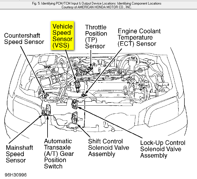 service manual  how to reset the tcm on a 1998 isuzu hombre