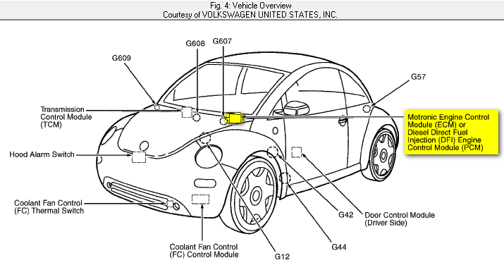 2001 vw beetle wiring wiring diagram structure 2001 vw beetle wiring data diagram schematic 2001 vw beetle ac wiring 2001 vw beetle wiring