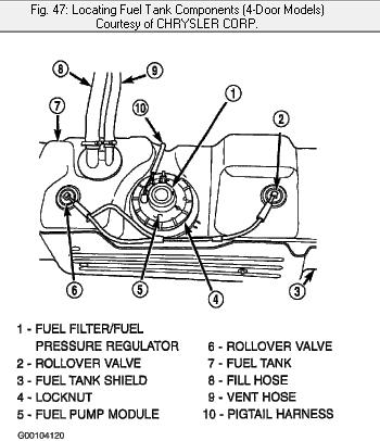 How do change the fuel filter on a 2003 dodge dakota