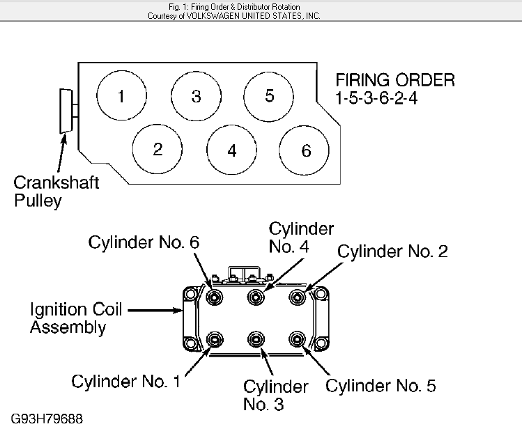 Vacuum Diagram  U0026 Firing Order 95 Vw Passat Vr6