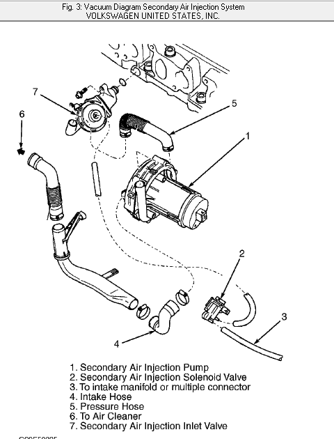 vw jetta tdi throttle wiring diagrams toyota prius wiring