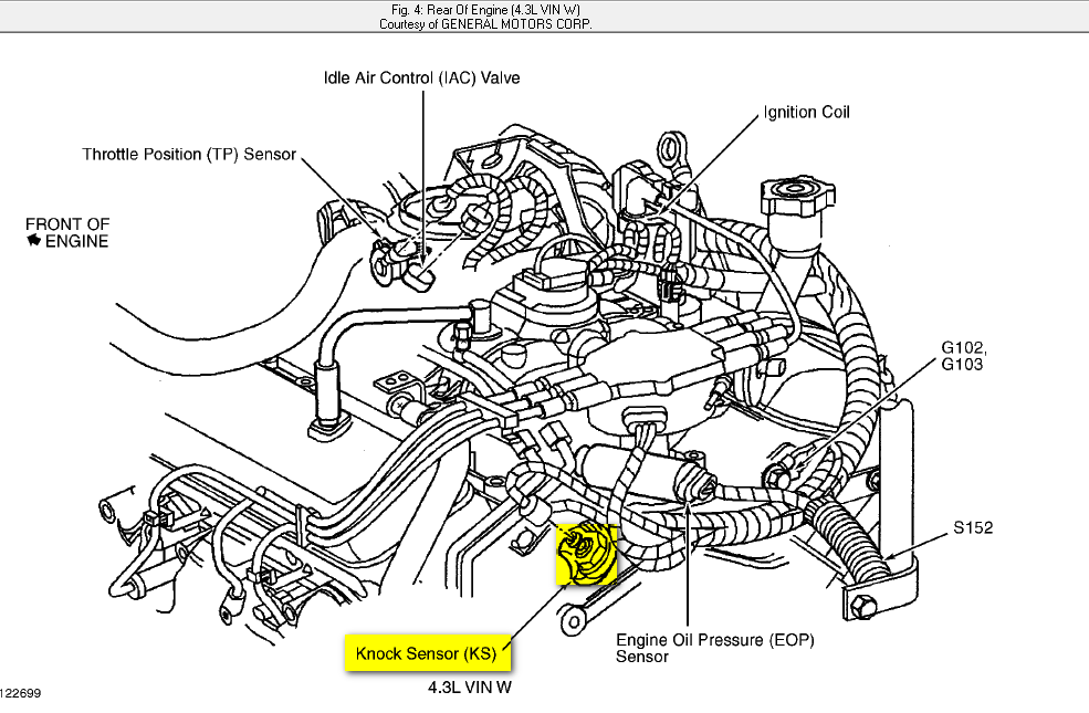 Gm 4 3 Knock Sensor Locations on 1994 Chevy S10 Blazer Fuse Box Diagram