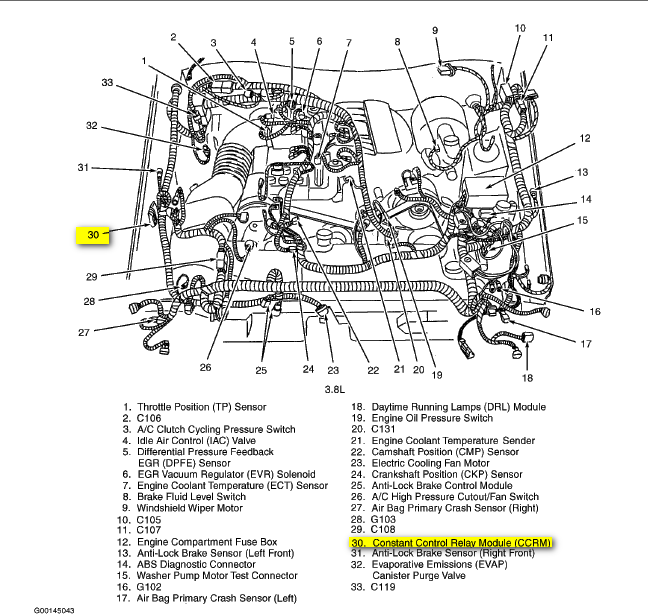 mercury grand marquis relay diagram for 93 html