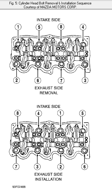 What Is The Cylinder Head Torque Specification For A 3 0 L Mazda Mpv 1998