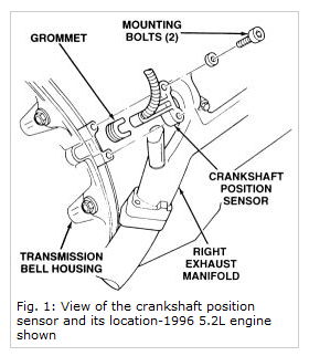 Does The 1996 Jeep Gran Cherokee Have An Ignition Module Or A Crank Sensor Coil