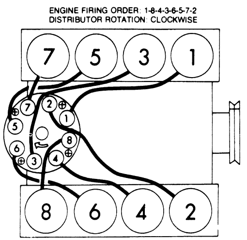 Brake Proportioning Valve Diagram as well 447479 1979 Emissions Controls also Chevy Wiring Diagram moreover 2000 F250 7 3 Fuse Diagrams likewise Diagram. on chevy chevelle wiring diagram