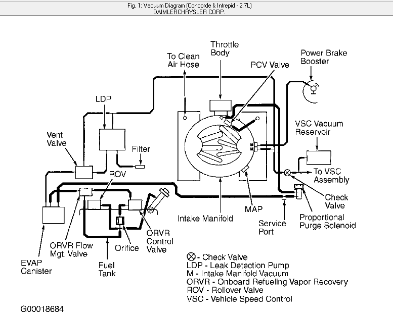 2001 Dodge Intrepid Vacuum Diagram Wiring Diagram Yer