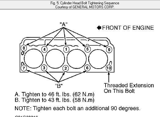 96 cavalier 22 4 cly I need conneting rod bolt torque spe
