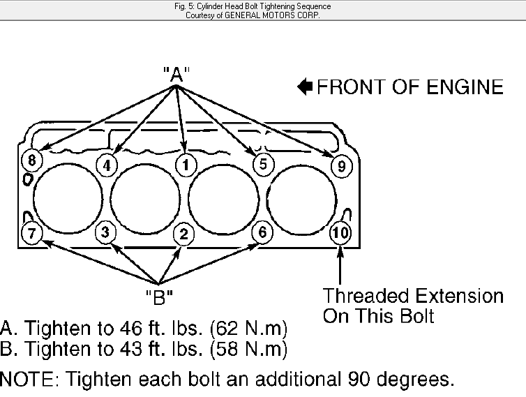 what are the torque specs for the head bolts and the valve