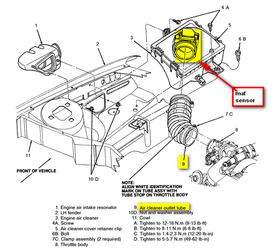 Where Is The Mass Airflow Sensor  Vacuum And Air Intake Hose Located In The Ford Taurus 1993