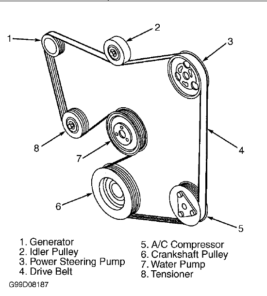 diagram for belt replacement 2004 ford focus 2 0