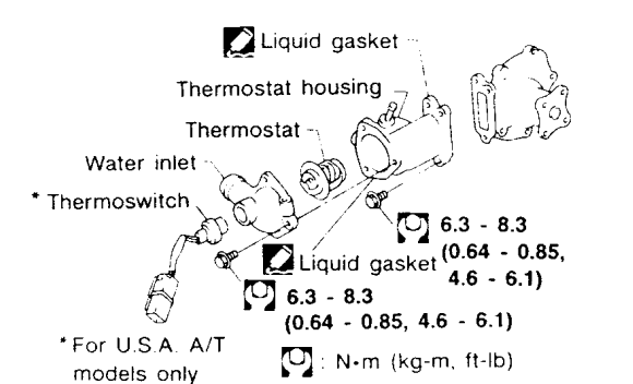 carrier infinity thermostat manual