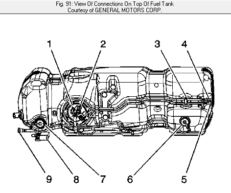 click here to open and download> fuel level sensor
