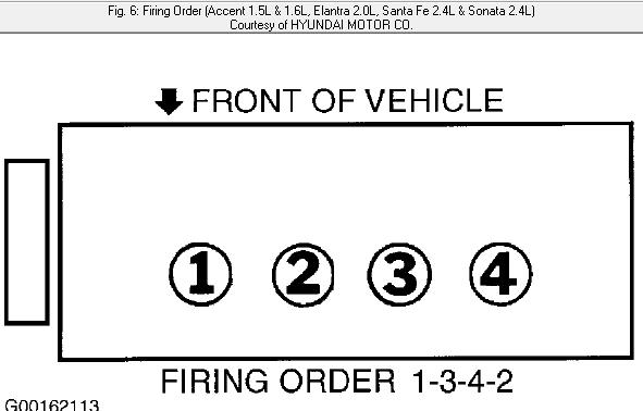 2002 hyundai santa fe spark plug diagram  hyundai  auto