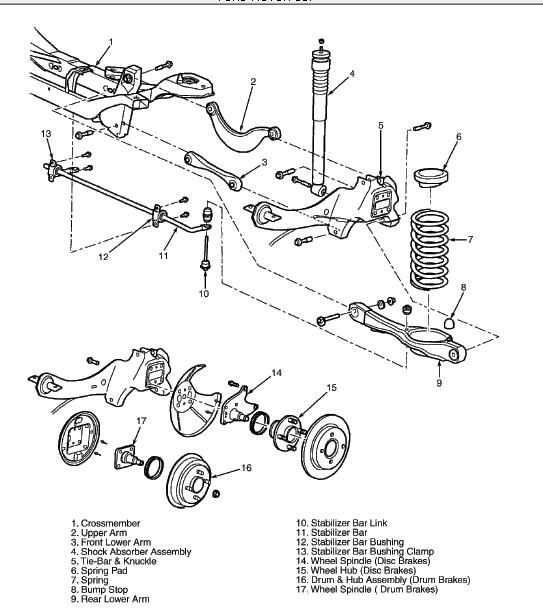 2001 Ford Focus Began Making Awful Grindig Scraping Noise