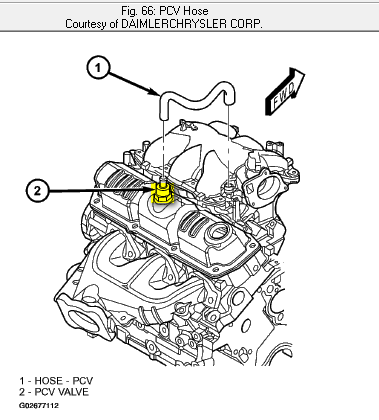 chrysler 3 8l engine diagram jeep 3 8l engine diagram i have an '01 chrysler town and country minivan with a 3 ...