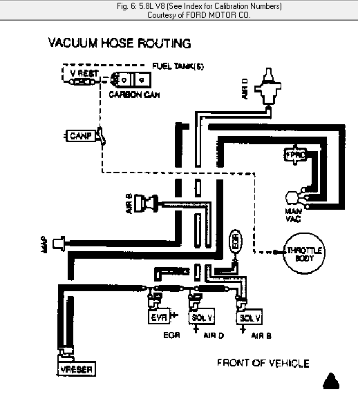 Why cant nobody give me a engine vacuum line diagram on my ...