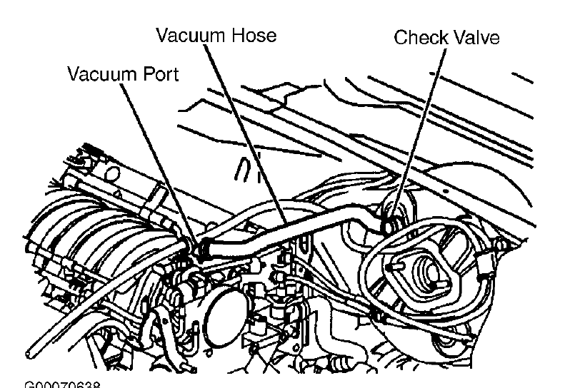 Location Of Pcv Valve 2002 Lesabre 3 8 Engine