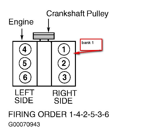 mazda tribute cylinder diagram
