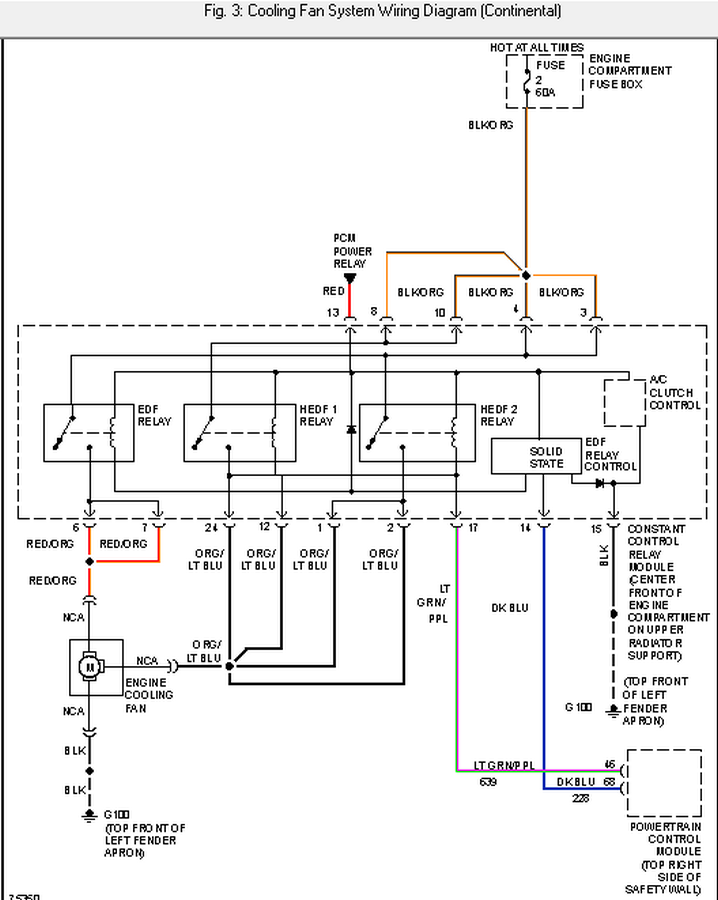 1998 lincoln towncar fuse box diagram html