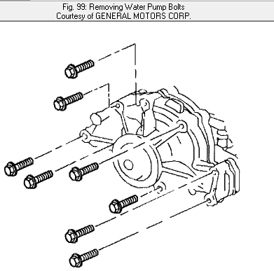 Where Is The Water Pump Located On The 2001 Pontiac Grand Prix 3800