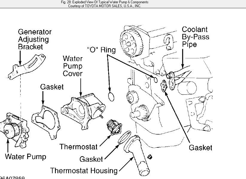 Where Is The Thermostat Housing On A 1997 Rav4