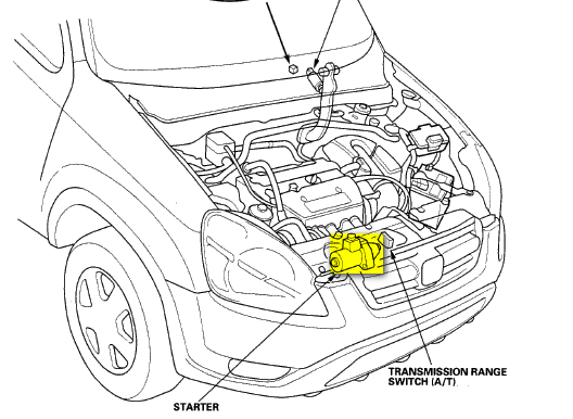 instructions on removing and replacing the starter