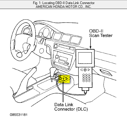 Sept 1970 Onwards together with Wiring Diagram For Exit Signs likewise 2000 Lexus Rx300 Wiring diagram together with Mitsubishi together with Mini Cooper Fuse Box Location. on wiring diagram for hazard warning lights