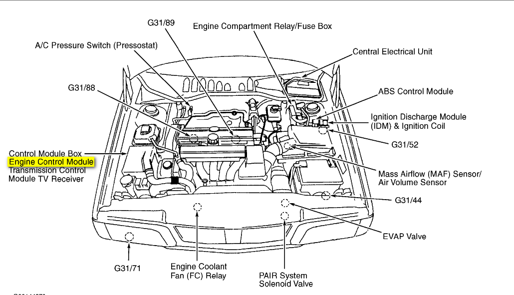 where is the ecu computer located on a 1998 volvo s70 and