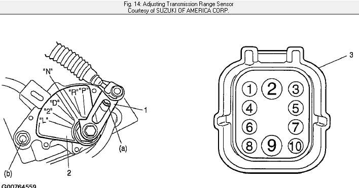 Diagram For 2004 Suzuki Aerio That Has The Transmission