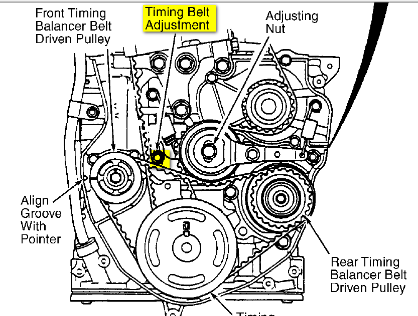 i have a 1990 honda accord and i am replacing both timing belts  however it seems that the
