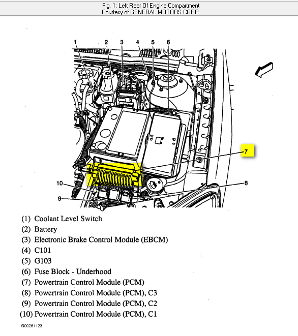 2005 chevy silverado pcm diagram schematics wiring diagrams u2022 rh orwellvets co