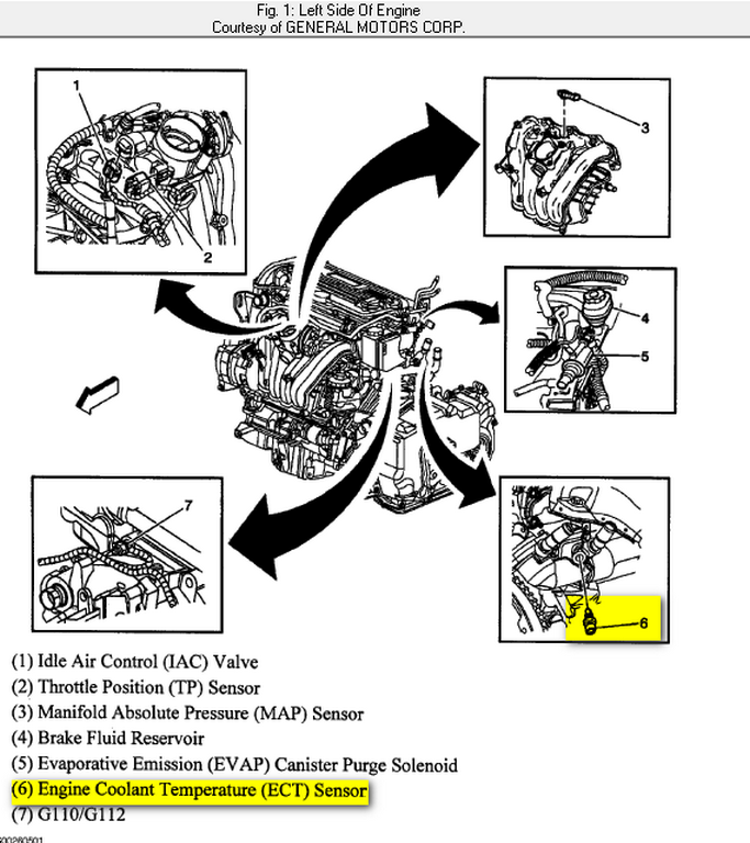 Where Is The Coolant Temp Sensor On A 2004 Chevy Cavalier 22rhjustanswer: 1997 Chevy Cavalier Coolant Sensor Location At Gmaili.net
