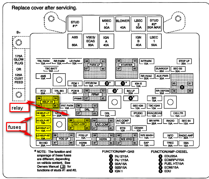 2003 tahoe fuse diagram trusted wiring diagrams u2022 rh sivamuni com 2004 tahoe under hood fuse box