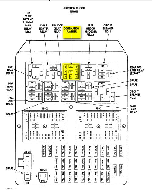on 2002 Jeep Grand Cherokee Fuse Box Location