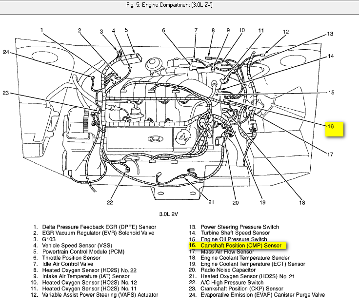 My Obd Ii Scanner Code Reads Back \camshaft Position Sensor A Rhjustanswer: Mercury Sable Camshaft Position Sensor Location At Gmaili.net