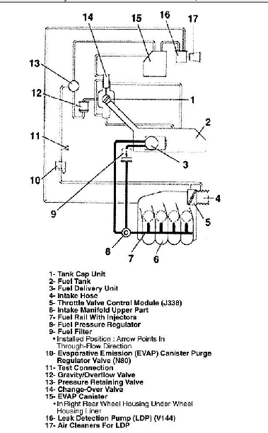 1936 volkswagen beetle engine diagram i have a 1999 vw beetle that as the check engine light on ... 1999 volkswagen beetle engine diagram