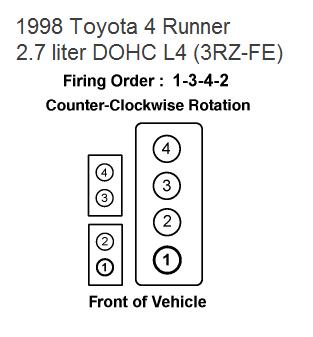 1998 Toyota Tacoma Spark Plug Wire Diagram