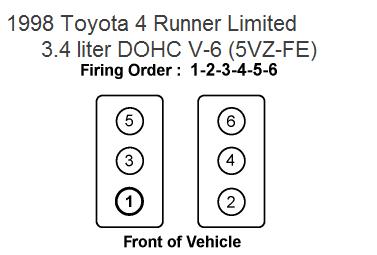 2009 01 30_233847_2009 01 30_163936 firing order number 1998 toyota 4runner 1998 toyota 4runner cylinder diagram at aneh.co